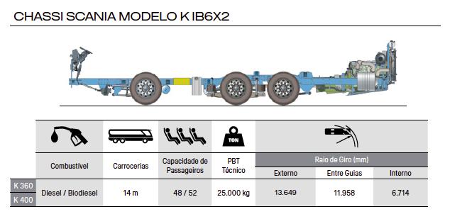 CHASSI SCANIA MODELO K IB 6X2