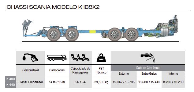 CHASSI SCANIA MODELO K IB 8X2