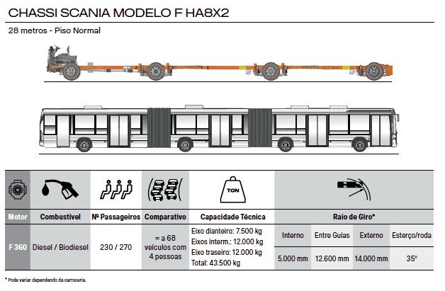 CHASSI SCANIA MODELO F HA 8X2
