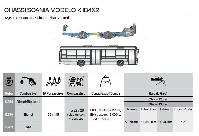 CHASSI SCANIA MODELO K IB 4X2