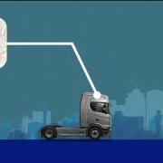 imagem de vídeo caminhões actcruise