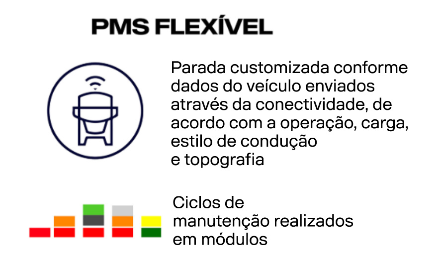 ícone manutenção flexível uptime mobile
