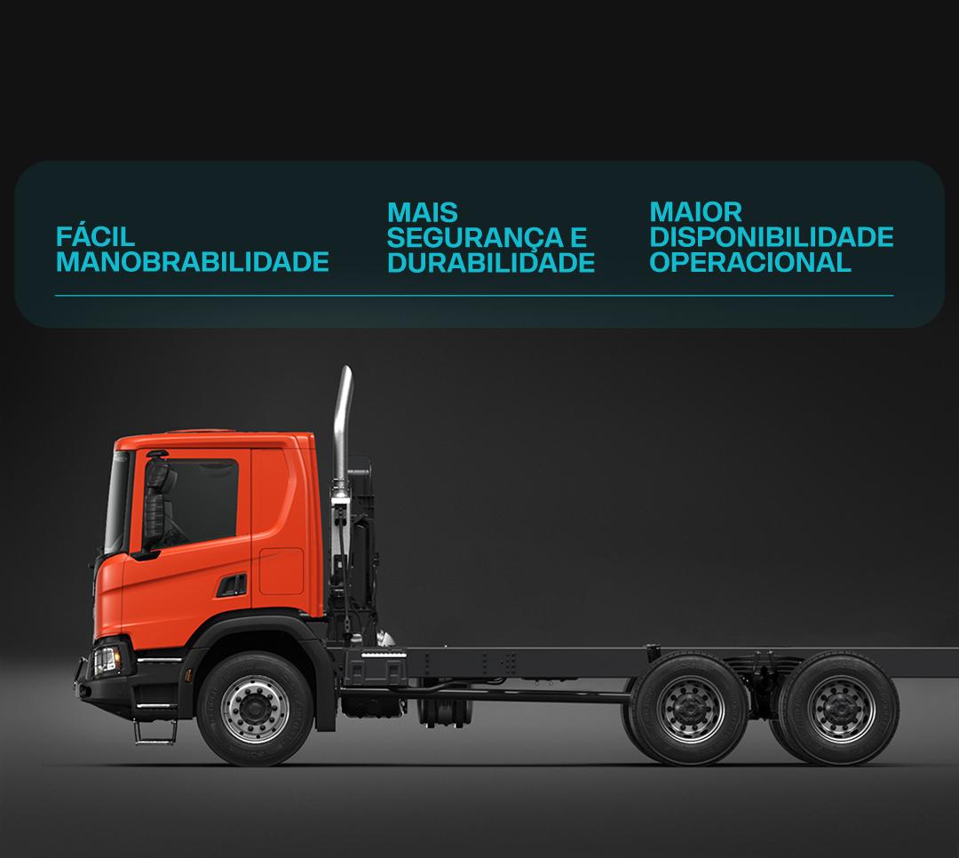 imagem do infográfico de construção mobile