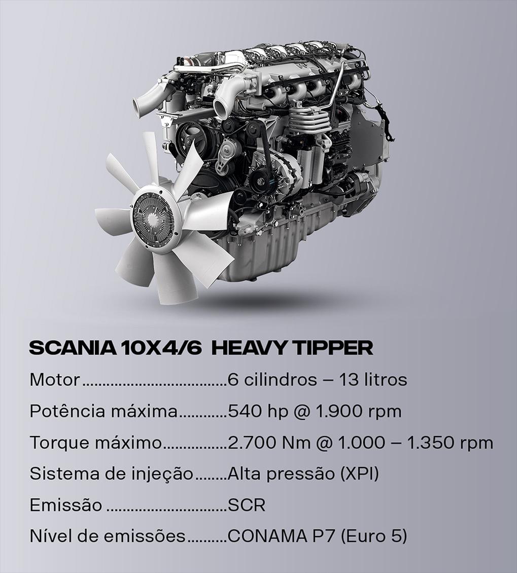 Imagem do motor Heavy Tipper mobile